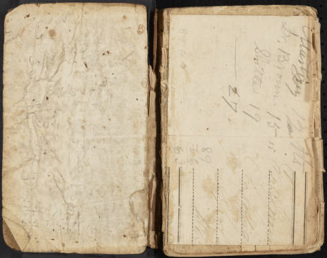 W.A. Mauney Diary inside front